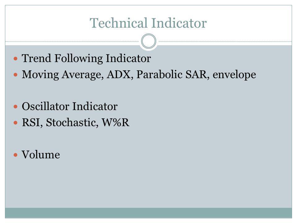 Technical Indicator  Trend Following Indicator  Moving Average, ADX, Parabolic SAR, envelope  Oscillator Indicator  RSI, Stochastic, W%R  Volume