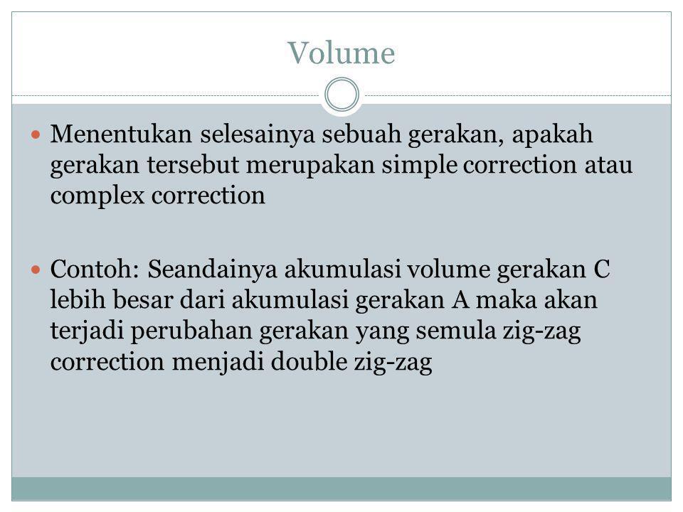 Volume  Menentukan selesainya sebuah gerakan, apakah gerakan tersebut merupakan simple correction atau complex correction  Contoh: Seandainya akumulasi volume gerakan C lebih besar dari akumulasi gerakan A maka akan terjadi perubahan gerakan yang semula zig-zag correction menjadi double zig-zag
