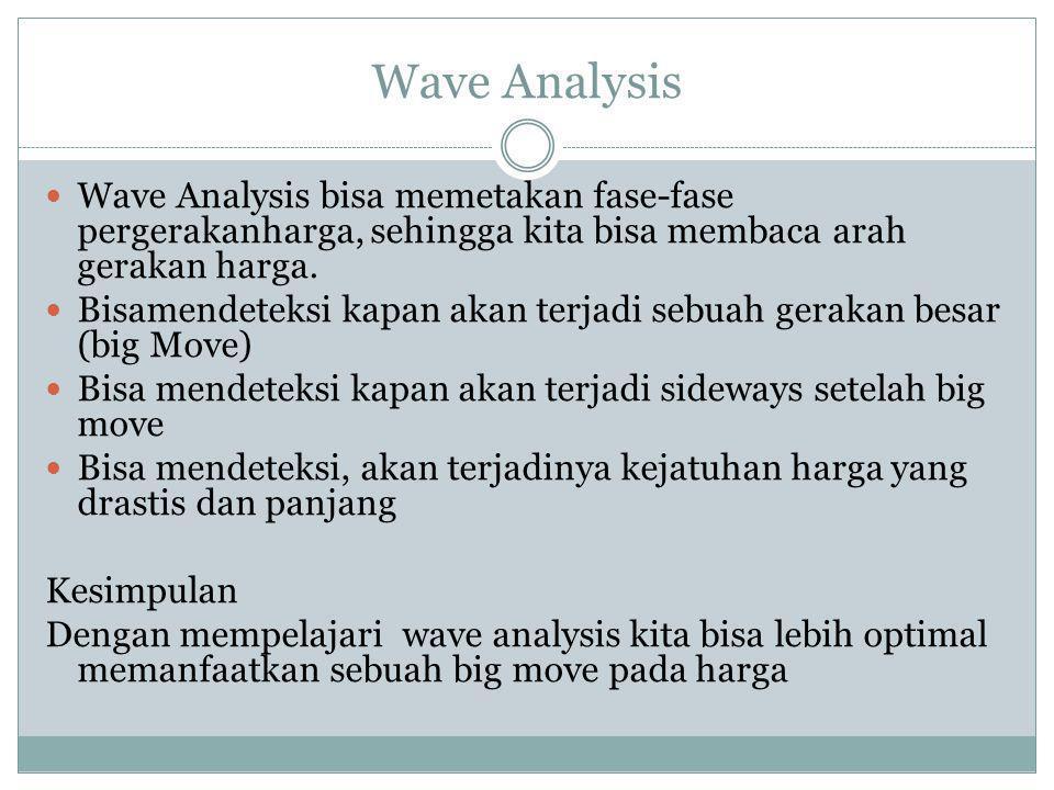 Wave Analysis  Wave Analysis bisa memetakan fase-fase pergerakanharga, sehingga kita bisa membaca arah gerakan harga.  Bisamendeteksi kapan akan ter