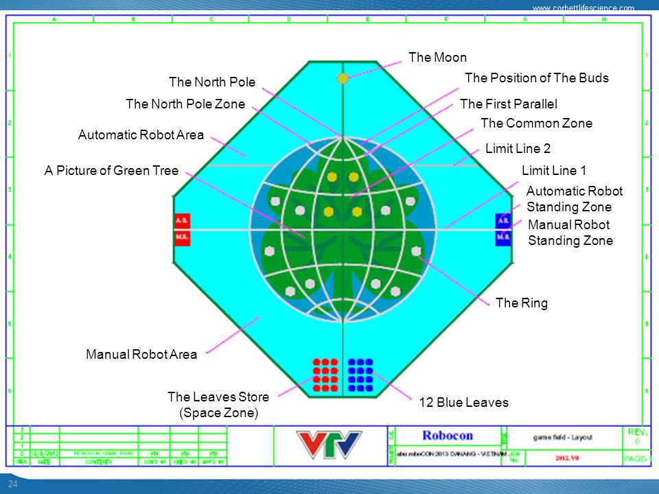24 Automatic Robot Area Manual Robot Area The Leaves Store (Space Zone) 12 Blue Leaves The Ring Manual Robot Standing Zone Automatic Robot Standing Zone Limit Line 1 Limit Line 2 The Common Zone A Picture of Green Tree The North Pole Zone The North Pole The Moon The Position of The Buds The First Parallel