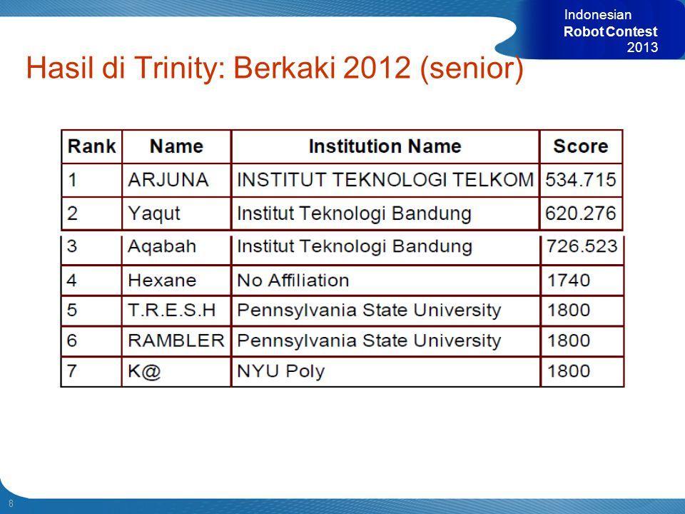 8 Indonesian Robot Contest 2013 Hasil di Trinity: Berkaki 2012 (senior)
