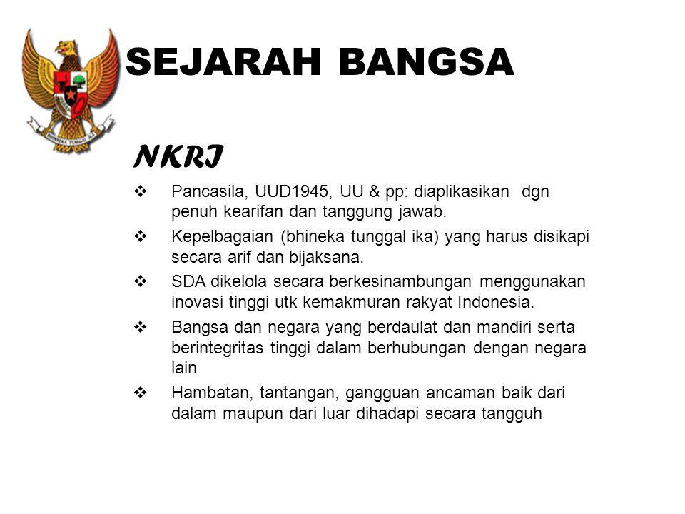 SEJARAH BANGSA NKRI  Pancasila, UUD1945, UU & pp: diaplikasikan dgn penuh kearifan dan tanggung jawab.