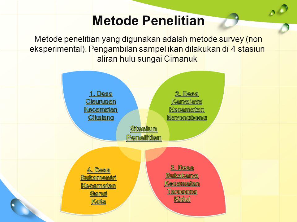 Metode Penelitian Metode penelitian yang digunakan adalah metode survey (non eksperimental). Pengambilan sampel ikan dilakukan di 4 stasiun aliran hul