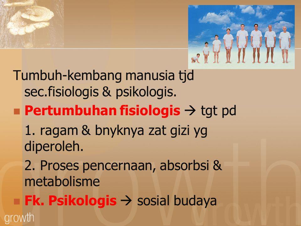 Tumbuh-kembang manusia tjd sec.fisiologis & psikologis.