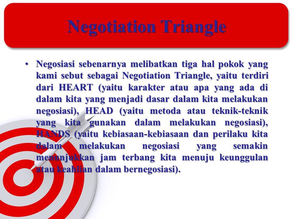 Negotiation Triangle •Negosiasi sebenarnya melibatkan tiga hal pokok yang kami sebut sebagai Negotiation Triangle, yaitu terdiri dari HEART (yaitu kar