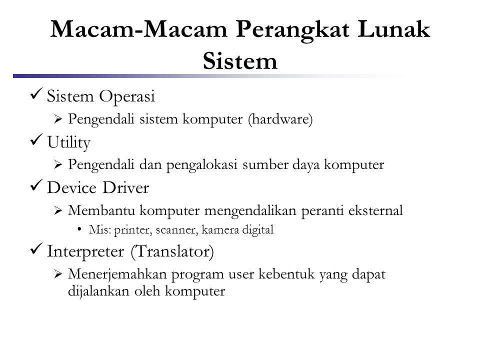 Macam-Macam Perangkat Lunak Sistem  Sistem Operasi  Pengendali sistem komputer (hardware)  Utility  Pengendali dan pengalokasi sumber daya kompute