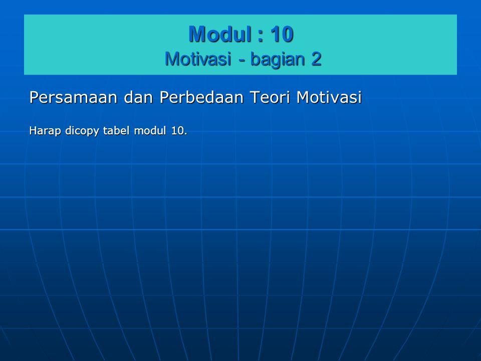 Modul : 10 Motivasi - bagian 2 Persamaan dan Perbedaan Teori Motivasi Harap dicopy tabel modul 10.