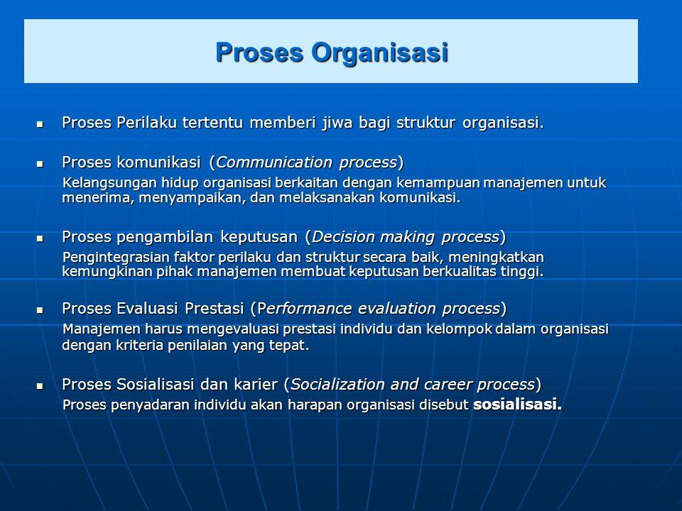 Proses Organisasi  Proses Perilaku tertentu memberi jiwa bagi struktur organisasi.  Proses komunikasi (Communication process) Kelangsungan hidup org