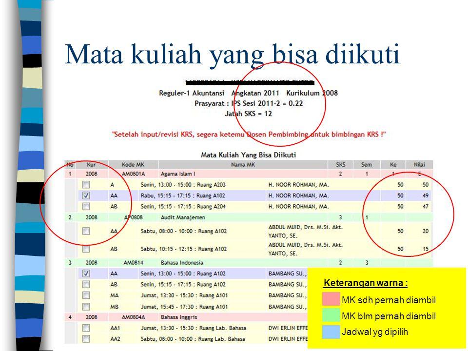 Mata kuliah yang bisa diikuti MK sdh pernah diambil MK blm pernah diambil Jadwal yg dipilih Keterangan warna :
