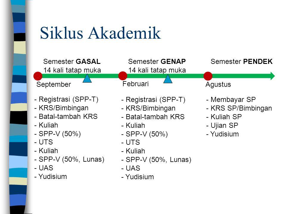 Siklus Akademik Semester GASAL 14 kali tatap muka Semester GENAP 14 kali tatap muka Semester PENDEK September Februari Agustus - Registrasi (SPP-T) -