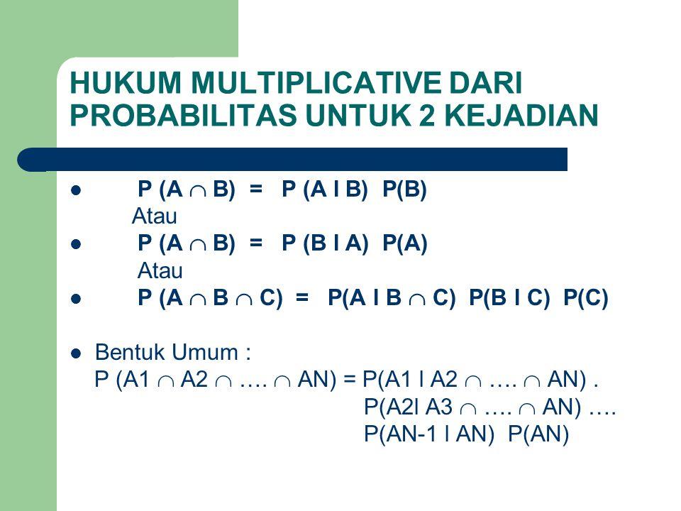 HUKUM MULTIPLICATIVE DARI PROBABILITAS UNTUK 2 KEJADIAN  P (A  B) = P (A l B) P(B) Atau  P (A  B) = P (B l A) P(A) Atau  P (A  B  C) = P(A l B