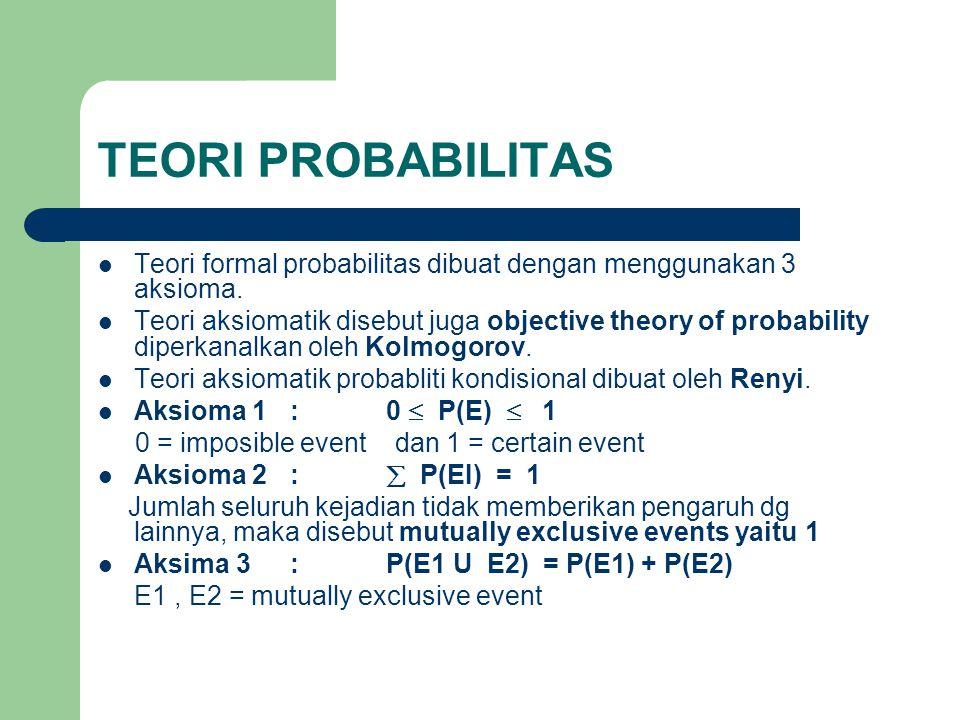 TEORI PROBABILITAS  Teori formal probabilitas dibuat dengan menggunakan 3 aksioma.  Teori aksiomatik disebut juga objective theory of probability di