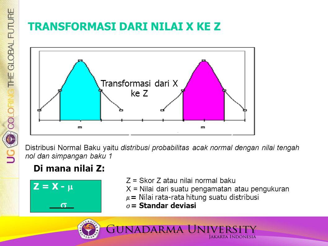 TRANSFORMASI DARI NILAI X KE Z Transformasi dari X ke Z xz Di mana nilai Z: Z = X -   Distribusi Normal Baku yaitu distribusi probabilitas acak normal dengan nilai tengah nol dan simpangan baku 1 Z = Skor Z atau nilai normal baku X = Nilai dari suatu pengamatan atau pengukuran  = Nilai rata-rata hitung suatu distribusi  = Standar deviasi