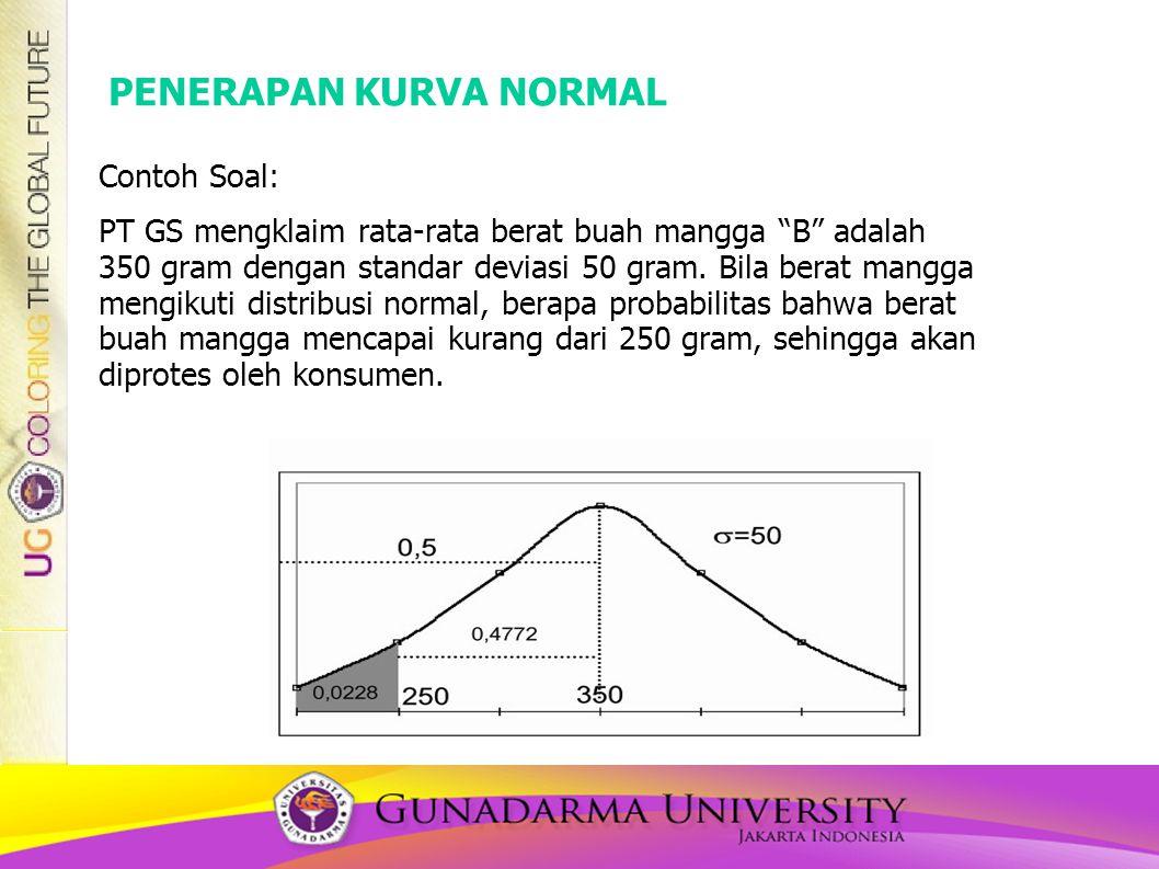 PENERAPAN KURVA NORMAL Contoh Soal: PT GS mengklaim rata-rata berat buah mangga B adalah 350 gram dengan standar deviasi 50 gram.