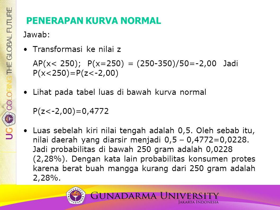 Jawab: •Transformasi ke nilai z AP(x< 250); P(x=250) = (250-350)/50=-2,00 Jadi P(x<250)=P(z<-2,00) •Lihat pada tabel luas di bawah kurva normal P(z<-2
