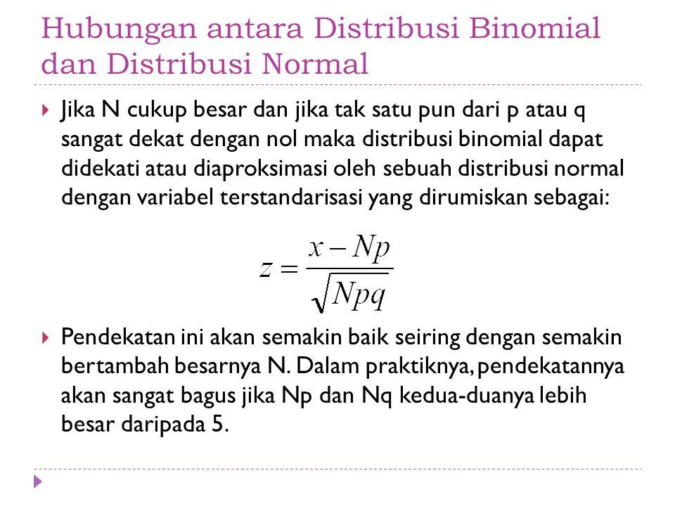 Hubungan antara Distribusi Binomial dan Distribusi Normal  Jika N cukup besar dan jika tak satu pun dari p atau q sangat dekat dengan nol maka distri