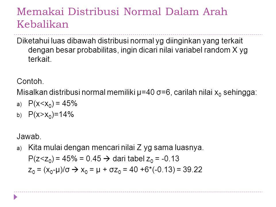 Memakai Distribusi Normal Dalam Arah Kebalikan Diketahui luas dibawah distribusi normal yg diinginkan yang terkait dengan besar probabilitas, ingin di