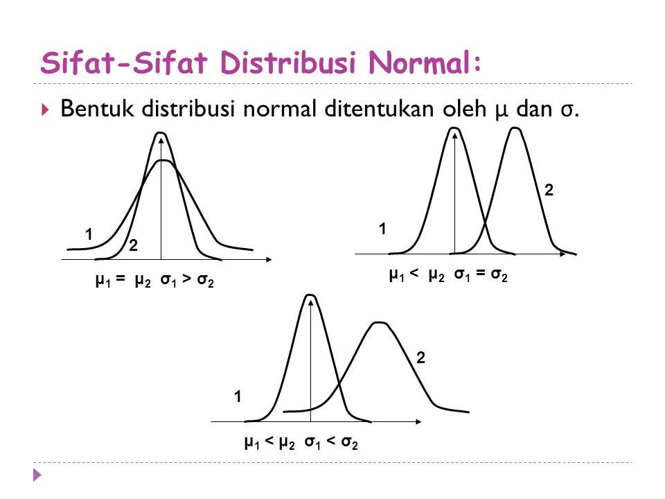 Contoh: Luas di bawah kurva normal non standard Contoh.