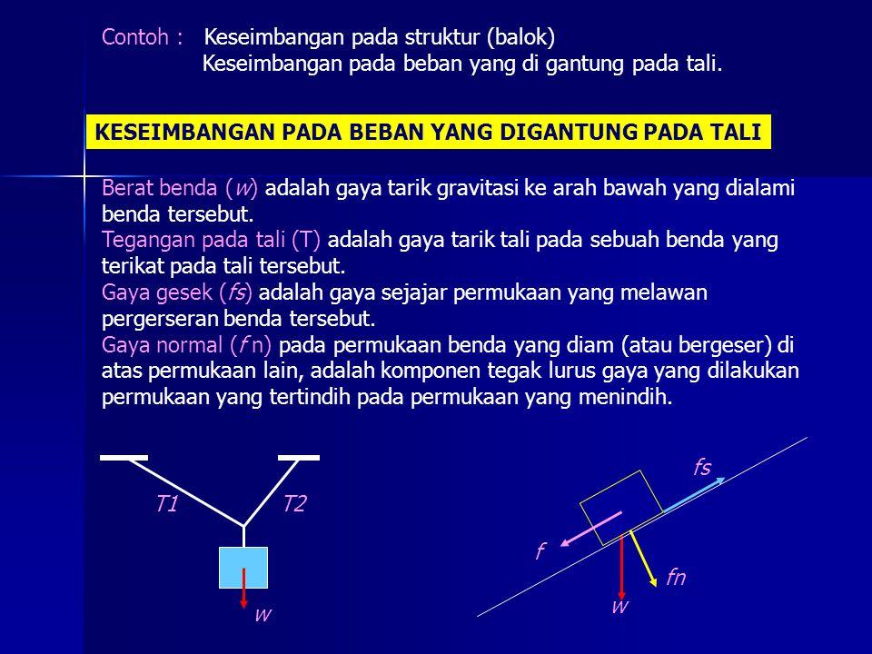 Contoh : Keseimbangan pada struktur (balok) Keseimbangan pada beban yang di gantung pada tali. KESEIMBANGAN PADA BEBAN YANG DIGANTUNG PADA TALI Berat