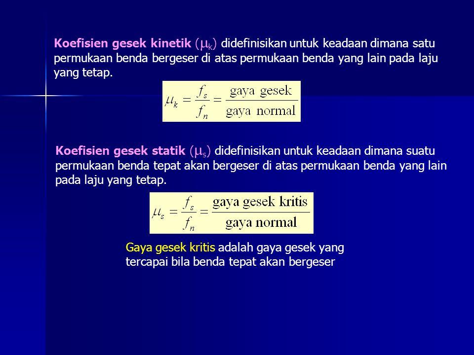 Koefisien gesek kinetik (  k ) didefinisikan untuk keadaan dimana satu permukaan benda bergeser di atas permukaan benda yang lain pada laju yang teta