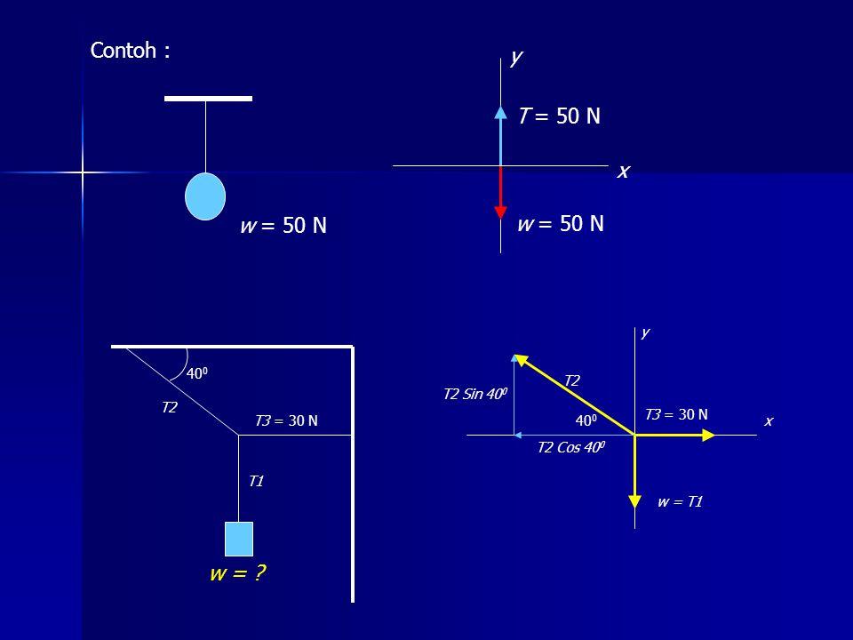 x y y Contoh : w = 50 N T = 50 N x w = ? T3 = 30 N T2 T1 40 0 T3 = 30 N w = T1 T2 40 0 T2 Cos 40 0 T2 Sin 40 0