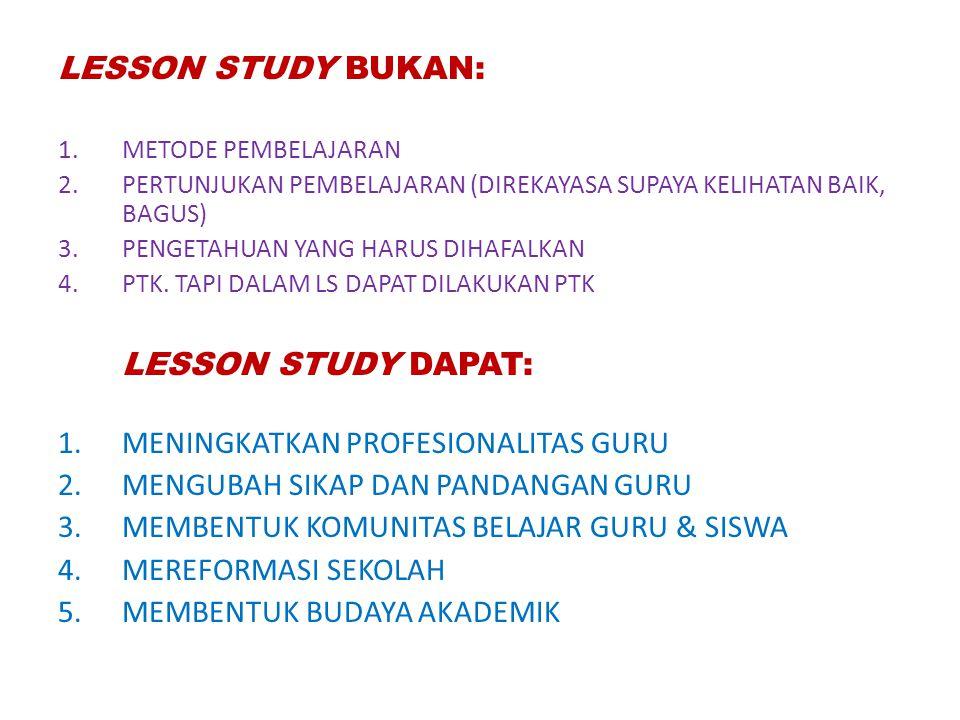LESSON STUDY BUKAN: 1.METODE PEMBELAJARAN 2.PERTUNJUKAN PEMBELAJARAN (DIREKAYASA SUPAYA KELIHATAN BAIK, BAGUS) 3.PENGETAHUAN YANG HARUS DIHAFALKAN 4.P