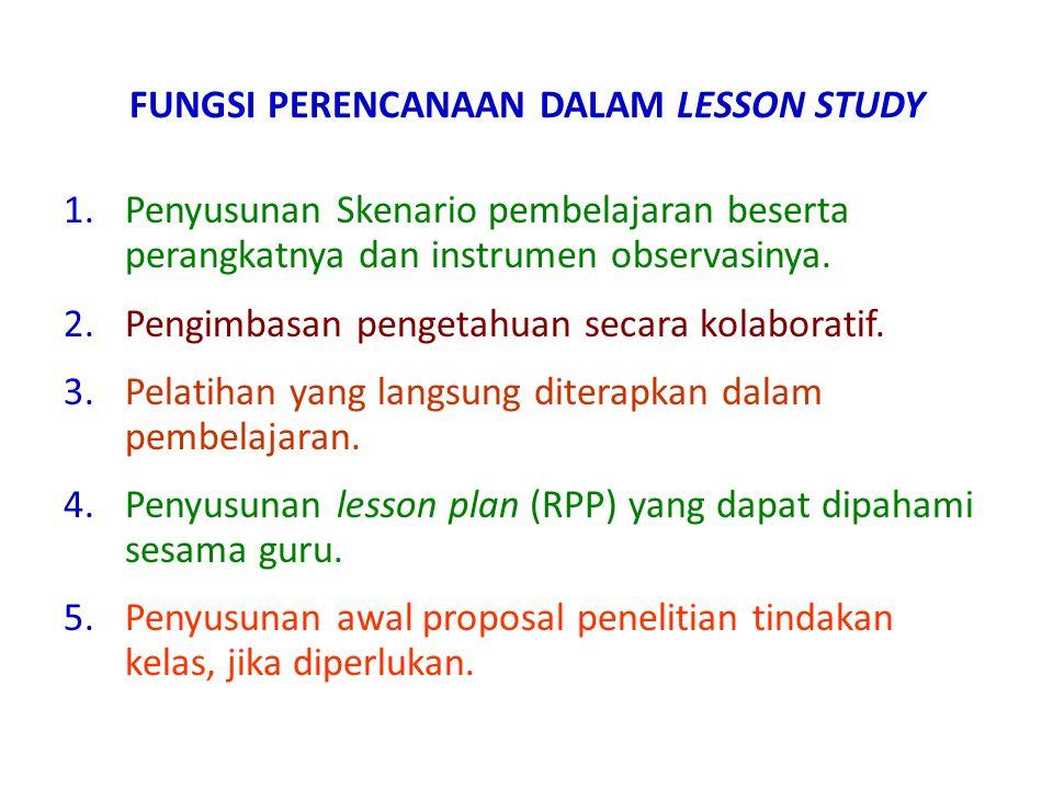 FUNGSI PERENCANAAN DALAM LESSON STUDY 1.Penyusunan Skenario pembelajaran beserta perangkatnya dan instrumen observasinya. 2.Pengimbasan pengetahuan se
