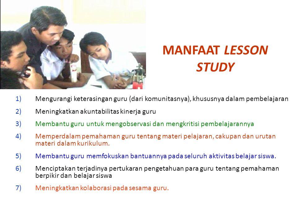 MANFAAT LESSON STUDY 1)Mengurangi keterasingan guru (dari komunitasnya), khususnya dalam pembelajaran 2)Meningkatkan akuntabilitas kinerja guru 3)Memb