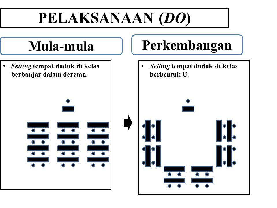 PELAKSANAAN (DO) • Setting tempat duduk di kelas berbanjar dalam deretan. • Setting tempat duduk di kelas berbentuk U. Mula-mula Perkembangan
