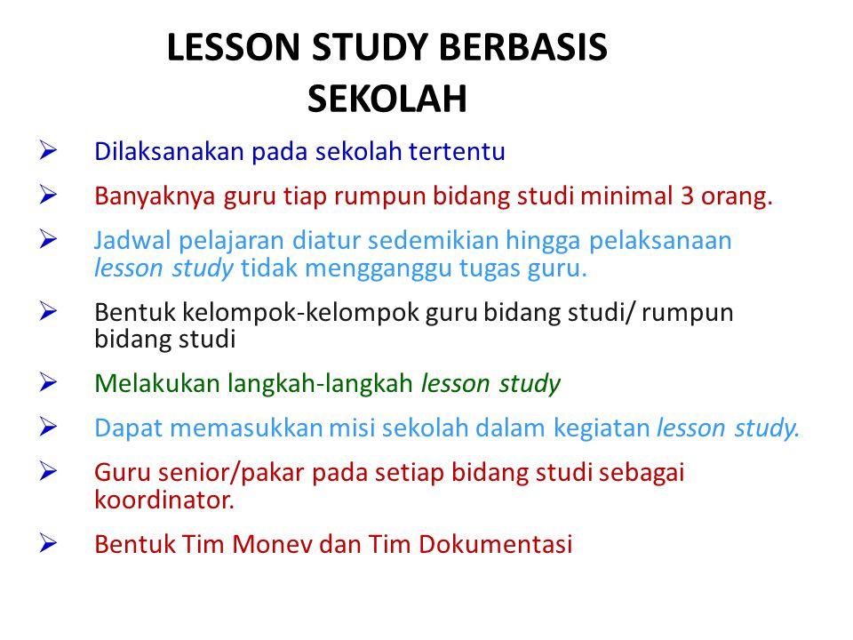 LESSON STUDY BERBASIS SEKOLAH  Dilaksanakan pada sekolah tertentu  Banyaknya guru tiap rumpun bidang studi minimal 3 orang.  Jadwal pelajaran diatu