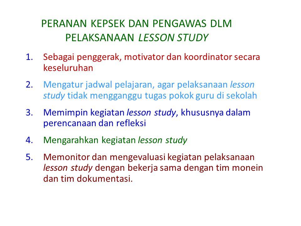 PERANAN KEPSEK DAN PENGAWAS DLM PELAKSANAAN LESSON STUDY 1.Sebagai penggerak, motivator dan koordinator secara keseluruhan 2.Mengatur jadwal pelajaran