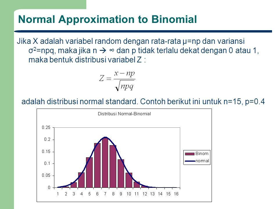 Normal Approximation to Binomial Jika X adalah variabel random dengan rata-rata μ=np dan variansi σ 2 =npq, maka jika n  ∞ dan p tidak terlalu dekat
