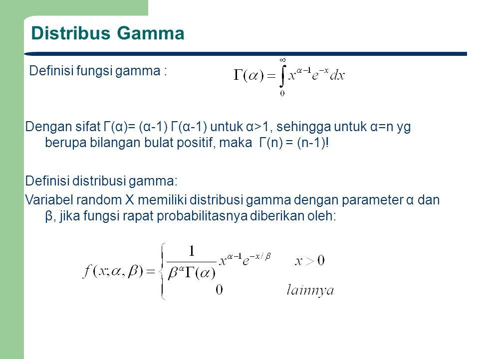 Distribus Gamma Definisi fungsi gamma : Dengan sifat Γ(α)= (α-1) Γ(α-1) untuk α>1, sehingga untuk α=n yg berupa bilangan bulat positif, maka Γ(n) = (n