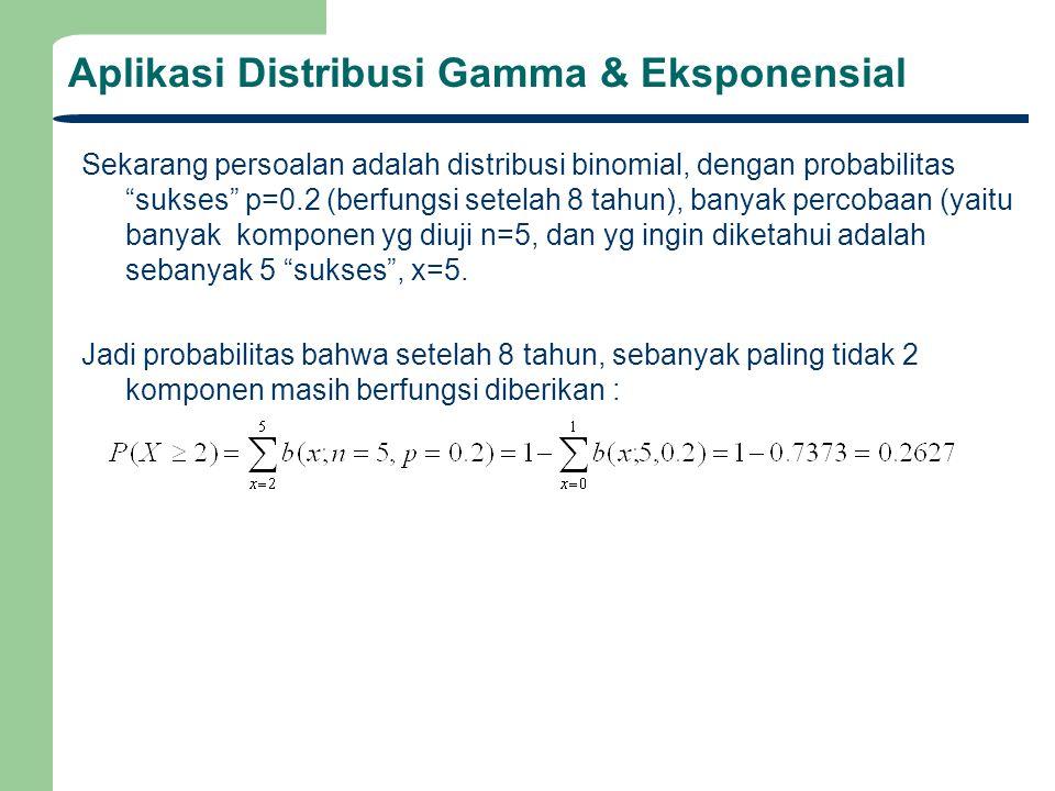 """Aplikasi Distribusi Gamma & Eksponensial Sekarang persoalan adalah distribusi binomial, dengan probabilitas """"sukses"""" p=0.2 (berfungsi setelah 8 tahun)"""