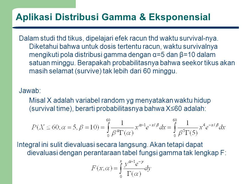 Aplikasi Distribusi Gamma & Eksponensial Dalam studi thd tikus, dipelajari efek racun thd waktu survival-nya. Diketahui bahwa untuk dosis tertentu rac
