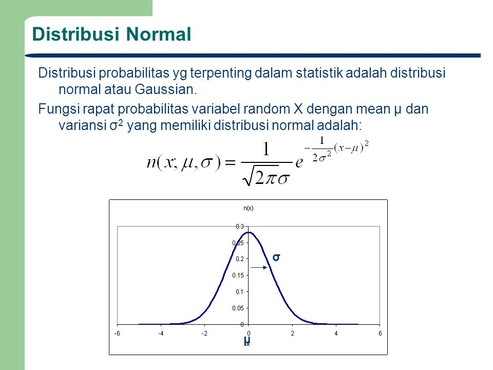 Distribusi Normal Distribusi probabilitas yg terpenting dalam statistik adalah distribusi normal atau Gaussian. Fungsi rapat probabilitas variabel ran