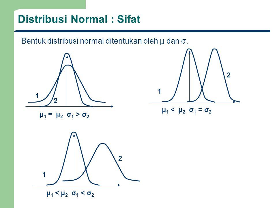 Distribusi Normal : Sifat Bentuk distribusi normal ditentukan oleh μ dan σ. 1 2 μ 1 = μ 2 σ 1 > σ 2 1 2 μ 1 < μ 2 σ 1 = σ 2 1 2 μ 1 < μ 2 σ 1 < σ 2
