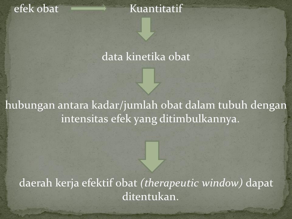 efek obat Kuantitatif data kinetika obat hubungan antara kadar/jumlah obat dalam tubuh dengan intensitas efek yang ditimbulkannya.