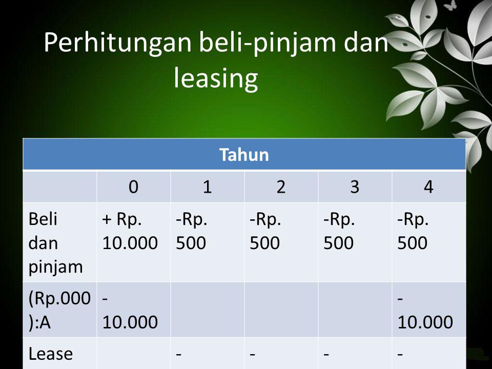 Perhitungan beli-pinjam dan leasing Tahun 01234 Beli dan pinjam + Rp. 10.000 -Rp. 500 (Rp.000 ):A - 10.000 Lease :B (Rp.000 ) - 2.820 A- B(Rp.00 0) Rp
