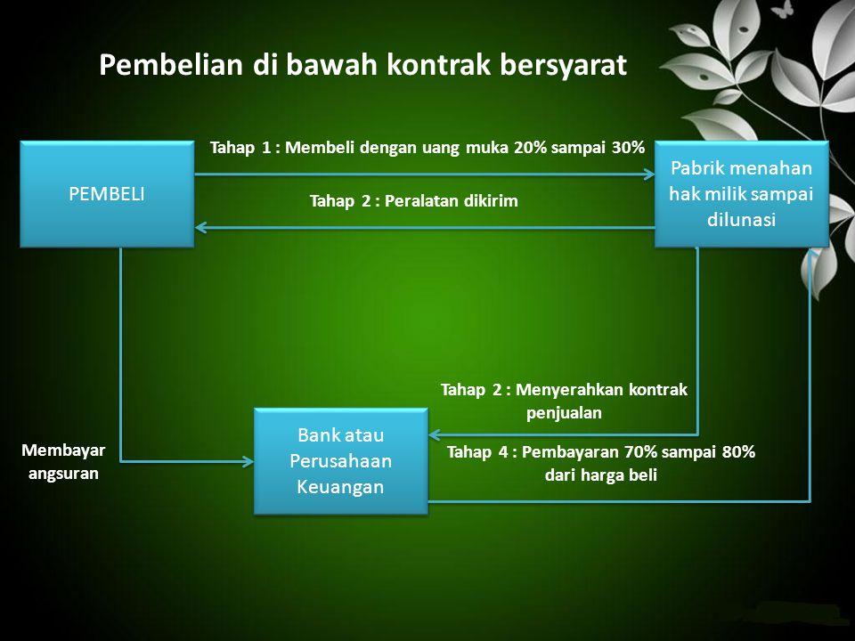 Pembelian di bawah kontrak bersyarat PEMBELI Pabrik menahan hak milik sampai dilunasi Bank atau Perusahaan Keuangan Tahap 1 : Membeli dengan uang muka