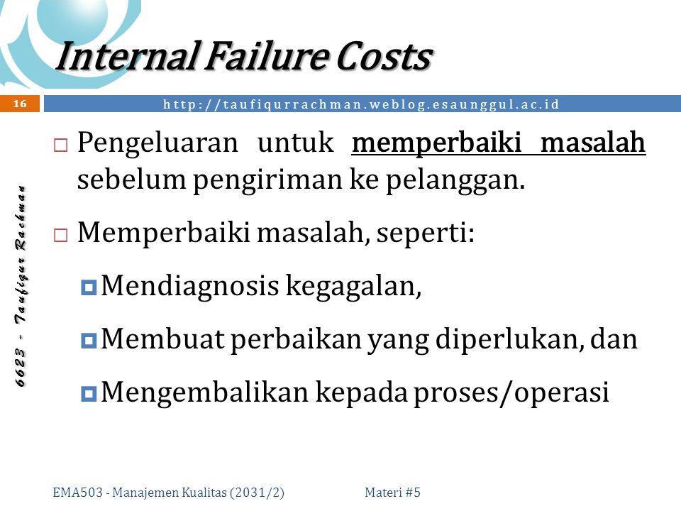 http://taufiqurrachman.weblog.esaunggul.ac.id 6 6 2 3 - T a u f i q u r R a c h m a n Internal Failure Costs Materi #5 EMA503 - Manajemen Kualitas (2031/2) 16  Pengeluaran untuk memperbaiki masalah sebelum pengiriman ke pelanggan.