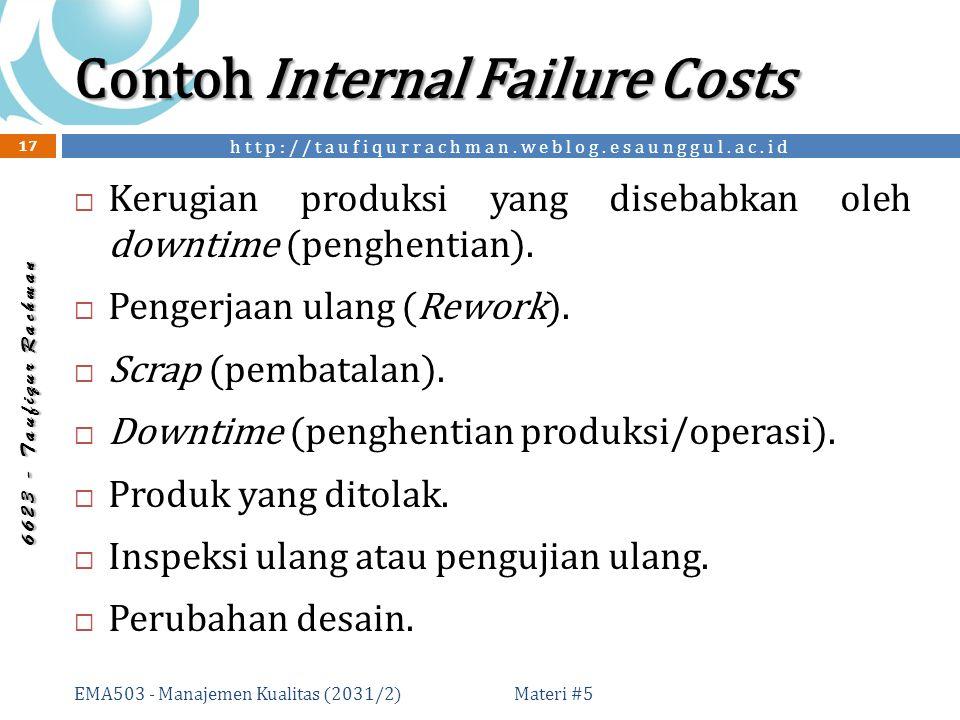http://taufiqurrachman.weblog.esaunggul.ac.id 6 6 2 3 - T a u f i q u r R a c h m a n Contoh Internal Failure Costs Materi #5 EMA503 - Manajemen Kualitas (2031/2) 17  Kerugian produksi yang disebabkan oleh downtime (penghentian).