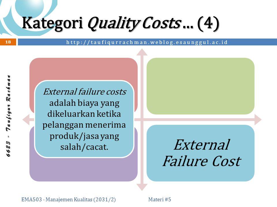 http://taufiqurrachman.weblog.esaunggul.ac.id 6 6 2 3 - T a u f i q u r R a c h m a n Kategori Quality Costs...