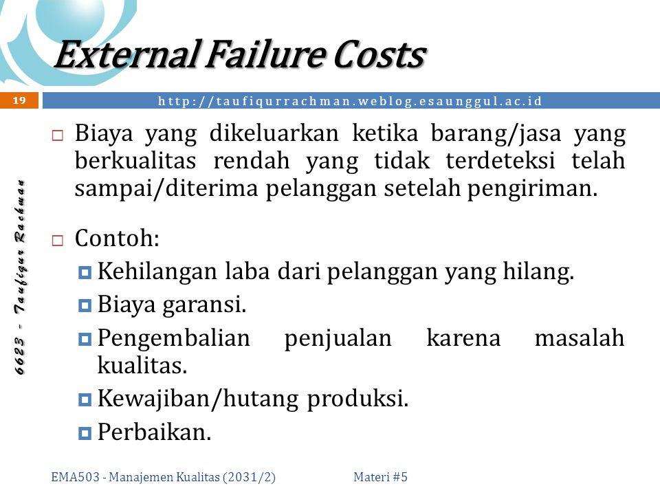 http://taufiqurrachman.weblog.esaunggul.ac.id 6 6 2 3 - T a u f i q u r R a c h m a n External Failure Costs Materi #5 EMA503 - Manajemen Kualitas (2031/2) 19  Biaya yang dikeluarkan ketika barang/jasa yang berkualitas rendah yang tidak terdeteksi telah sampai/diterima pelanggan setelah pengiriman.