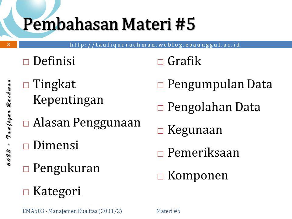 http://taufiqurrachman.weblog.esaunggul.ac.id 6 6 2 3 - T a u f i q u r R a c h m a n Pembahasan Materi #5 Materi #5 EMA503 - Manajemen Kualitas (2031/2) 2  Definisi  Tingkat Kepentingan  Alasan Penggunaan  Dimensi  Pengukuran  Kategori  Grafik  Pengumpulan Data  Pengolahan Data  Kegunaan  Pemeriksaan  Komponen
