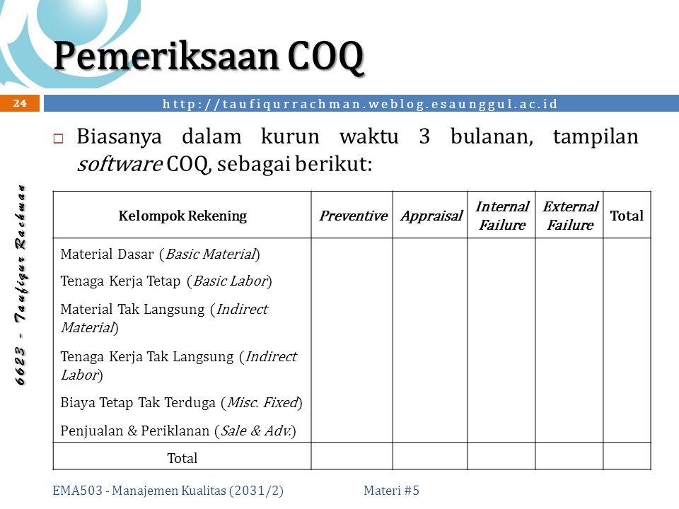 http://taufiqurrachman.weblog.esaunggul.ac.id 6 6 2 3 - T a u f i q u r R a c h m a n Pemeriksaan COQ  Biasanya dalam kurun waktu 3 bulanan, tampilan software COQ, sebagai berikut: Materi #5 24 EMA503 - Manajemen Kualitas (2031/2) Kelompok RekeningPreventiveAppraisal Internal Failure External Failure Total Material Dasar (Basic Material) Tenaga Kerja Tetap (Basic Labor) Material Tak Langsung (Indirect Material) Tenaga Kerja Tak Langsung (Indirect Labor) Biaya Tetap Tak Terduga (Misc.