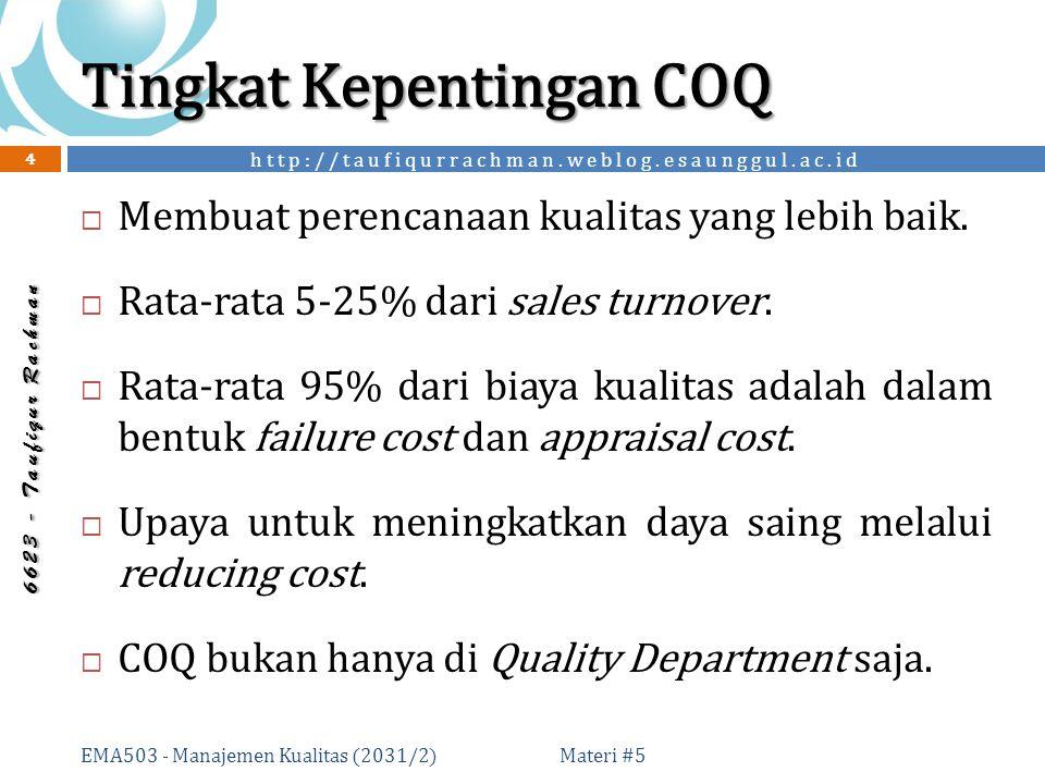 http://taufiqurrachman.weblog.esaunggul.ac.id 6 6 2 3 - T a u f i q u r R a c h m a n Tingkat Kepentingan COQ Materi #5 EMA503 - Manajemen Kualitas (2031/2) 4  Membuat perencanaan kualitas yang lebih baik.
