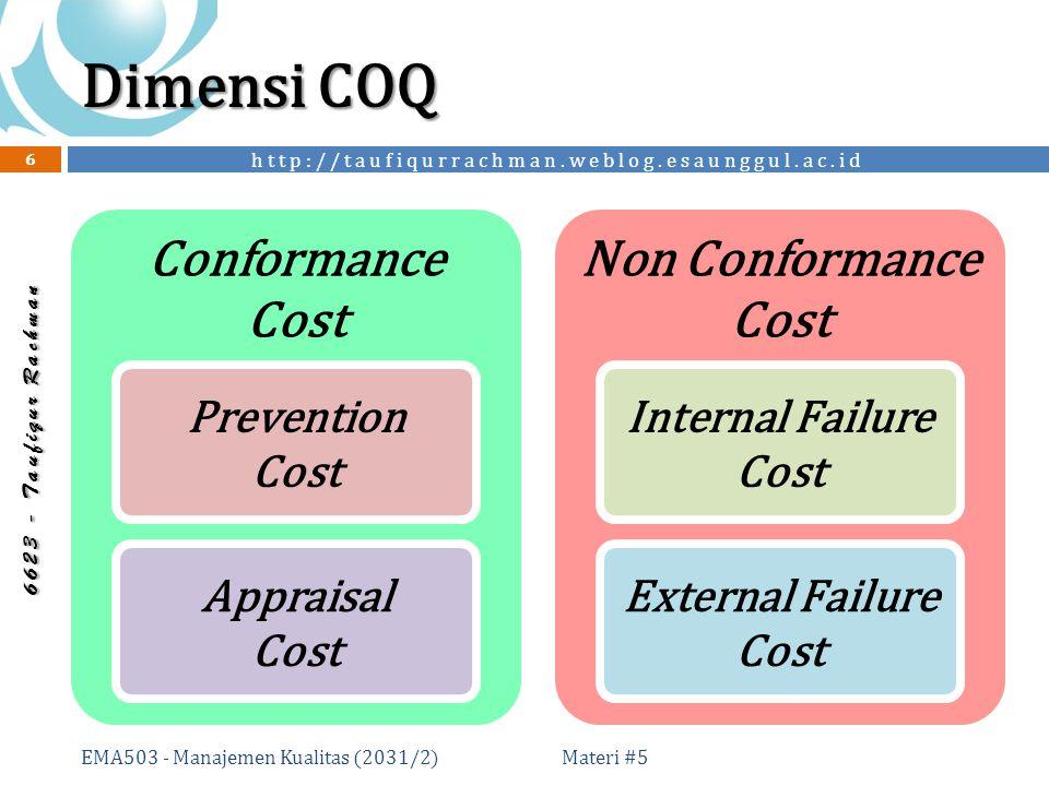 http://taufiqurrachman.weblog.esaunggul.ac.id 6 6 2 3 - T a u f i q u r R a c h m a n Dimensi COQ Materi #5 EMA503 - Manajemen Kualitas (2031/2) 6 Conformance Cost Prevention Cost Appraisal Cost Non Conformance Cost Internal Failure Cost External Failure Cost