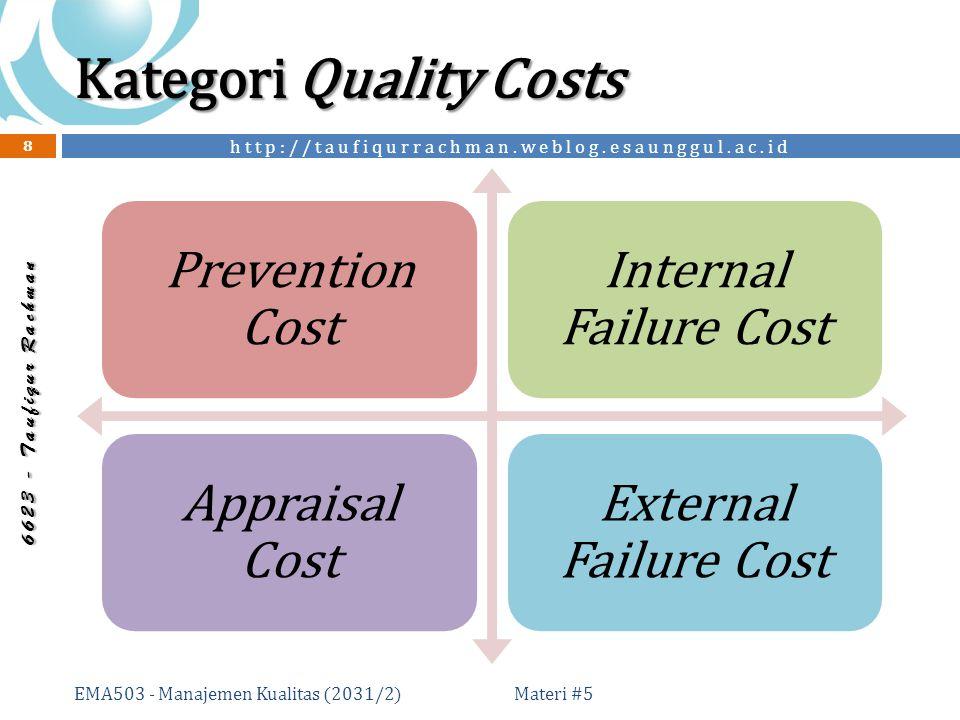 http://taufiqurrachman.weblog.esaunggul.ac.id 6 6 2 3 - T a u f i q u r R a c h m a n Kategori Quality Costs Materi #5 EMA503 - Manajemen Kualitas (2031/2) 8 Prevention Cost Internal Failure Cost Appraisal Cost External Failure Cost