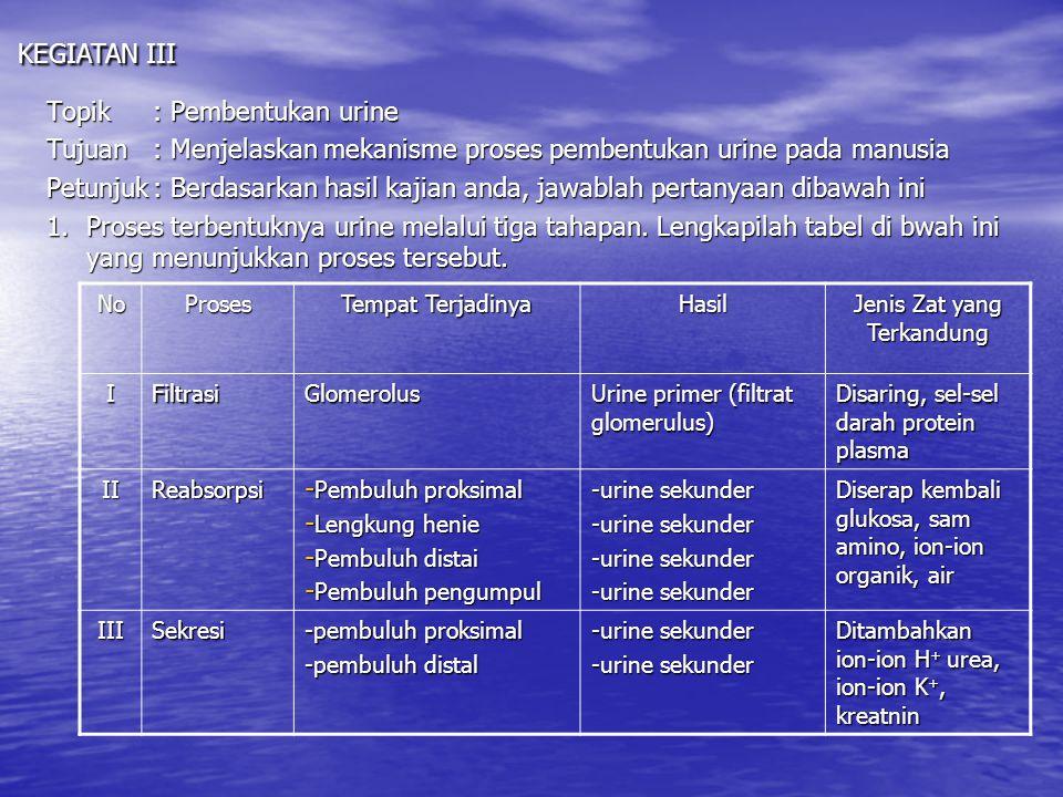 2.Perhatikan tabel perbandingan kadar zat sisa metabolisme dalam plasma darah dan urine .